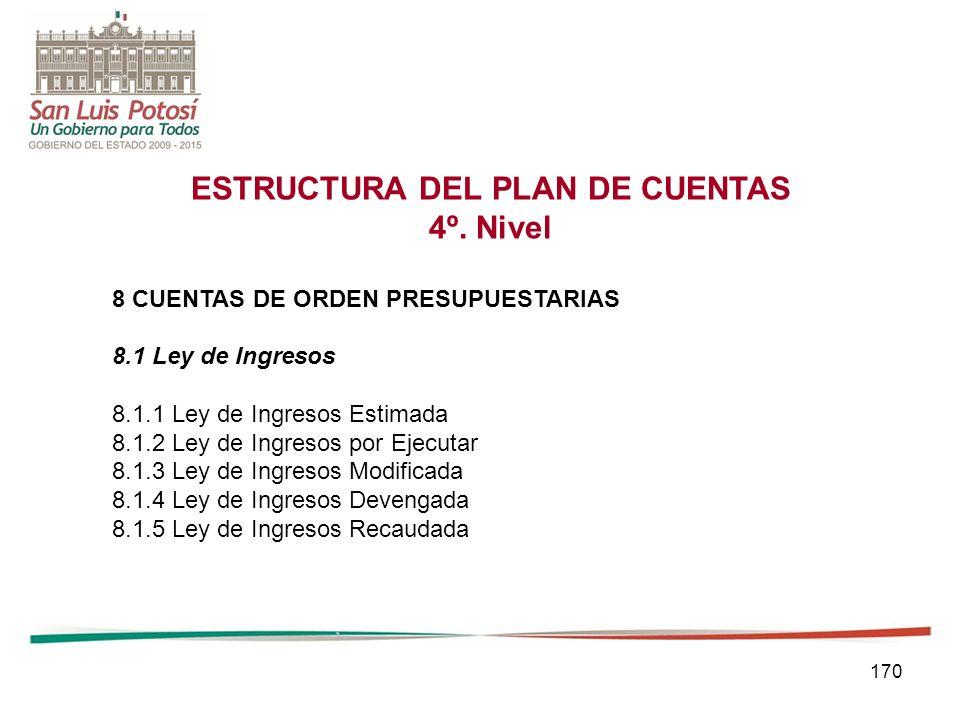 170 ESTRUCTURA DEL PLAN DE CUENTAS 4º.