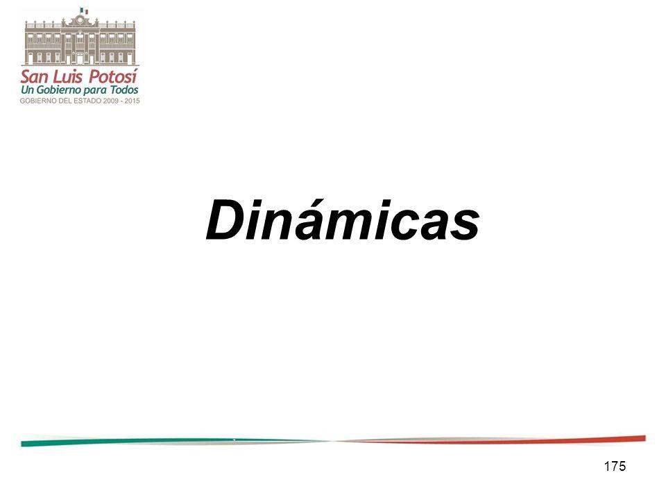 175 Dinámicas