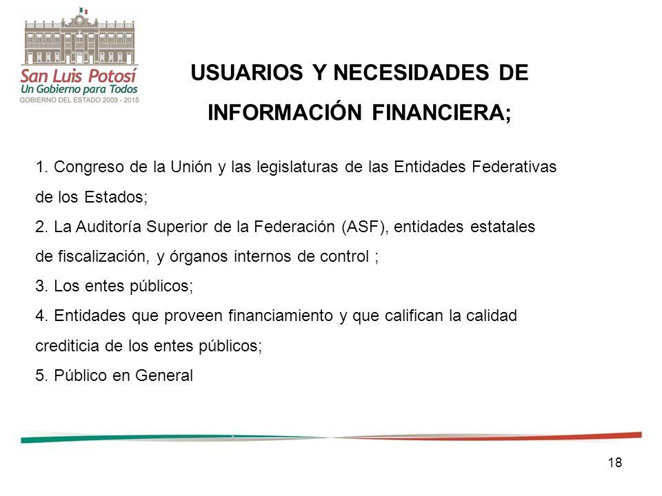 18 1.Congreso de la Unión y las legislaturas de las Entidades Federativas de los Estados; 2.