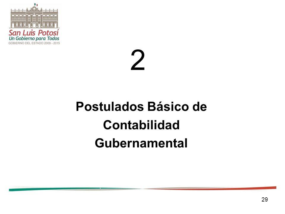 29 Postulados Básico de Contabilidad Gubernamental 2