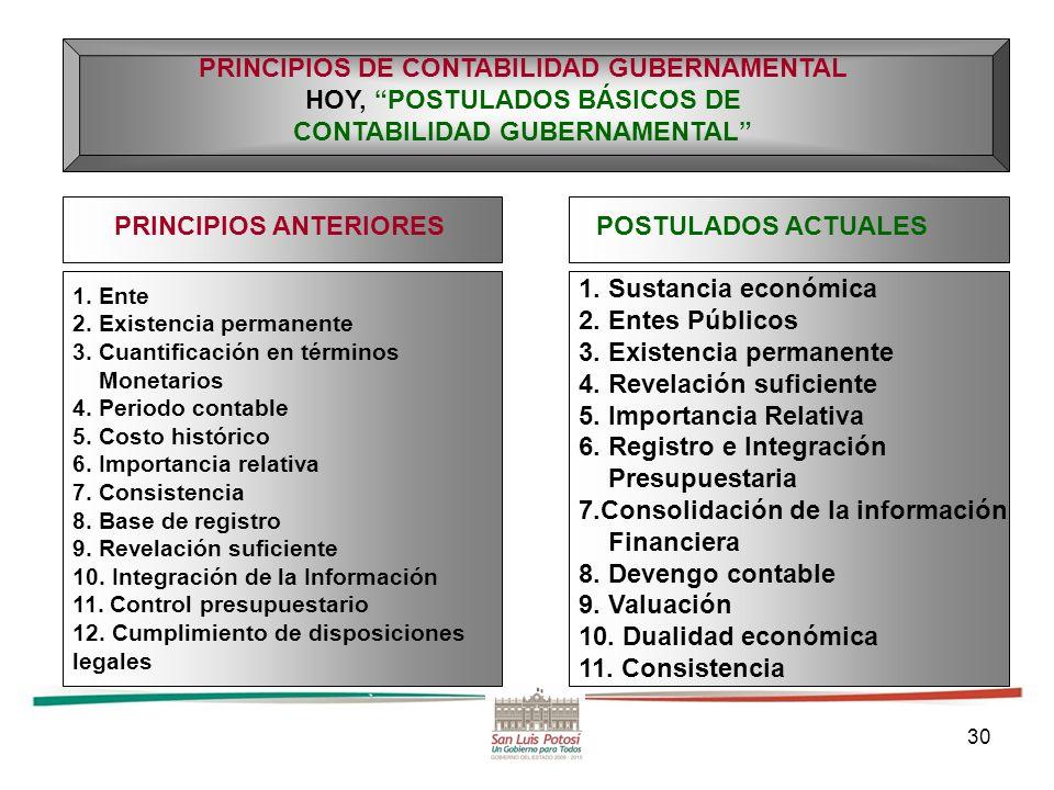 30 PRINCIPIOS DE CONTABILIDAD GUBERNAMENTAL HOY, POSTULADOS BÁSICOS DE CONTABILIDAD GUBERNAMENTAL PRINCIPIOS ANTERIORESPOSTULADOS ACTUALES 1.