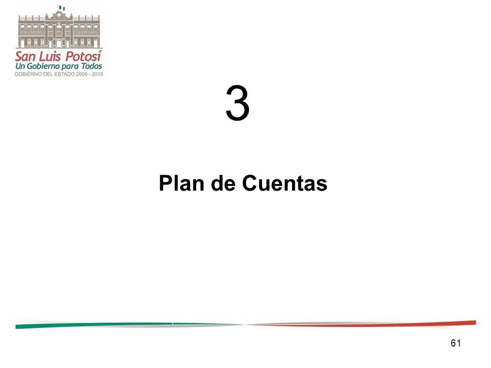 61 Plan de Cuentas 3