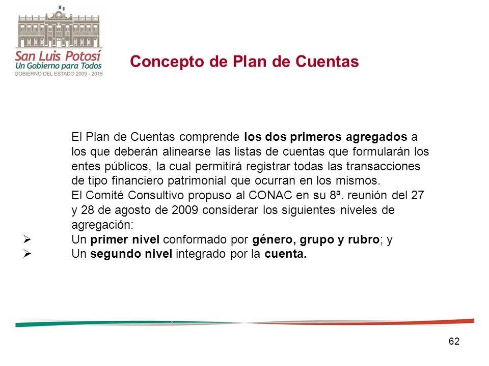 62 Concepto de Plan de Cuentas El Plan de Cuentas comprende los dos primeros agregados a los que deberán alinearse las listas de cuentas que formularán los entes públicos, la cual permitirá registrar todas las transacciones de tipo financiero patrimonial que ocurran en los mismos.