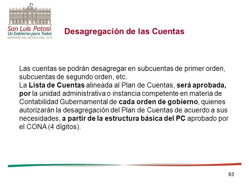 63 Desagregación de las Cuentas Las cuentas se podrán desagregar en subcuentas de primer orden, subcuentas de segundo orden, etc.