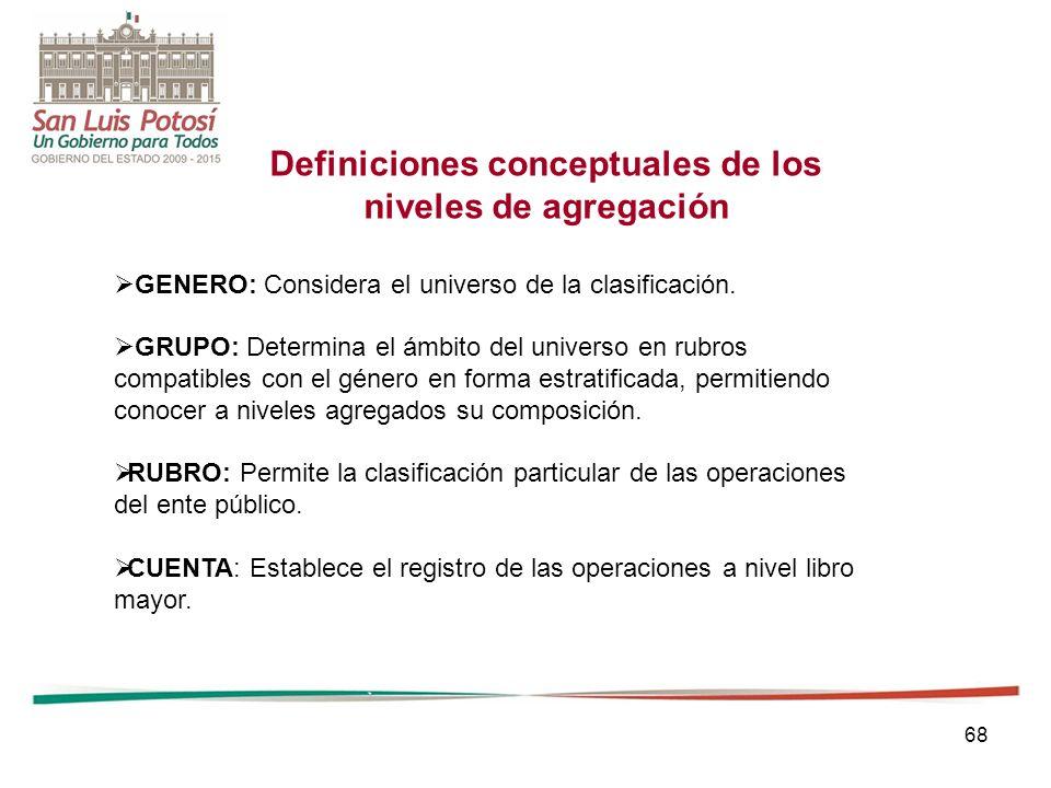68 Definiciones conceptuales de los niveles de agregación GENERO: Considera el universo de la clasificación.