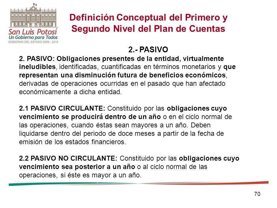 70 Definición Conceptual del Primero y Segundo Nivel del Plan de Cuentas 2.- PASIVO 2.