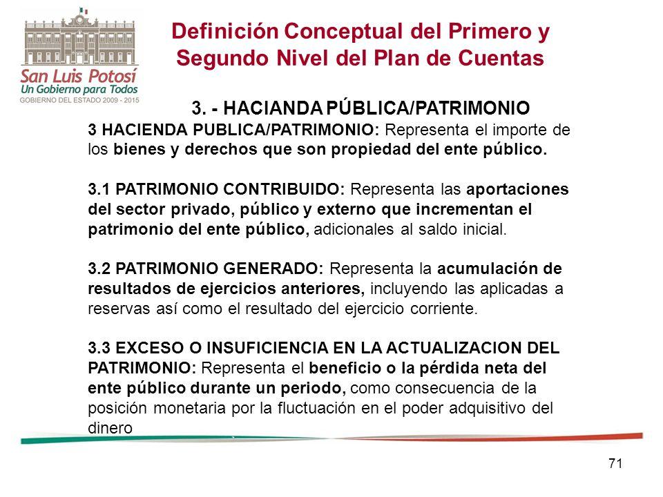 71 Definición Conceptual del Primero y Segundo Nivel del Plan de Cuentas 3.