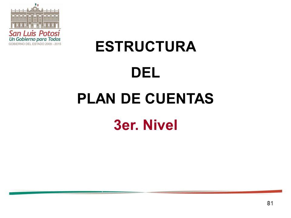 81 ESTRUCTURA DEL PLAN DE CUENTAS 3er. Nivel