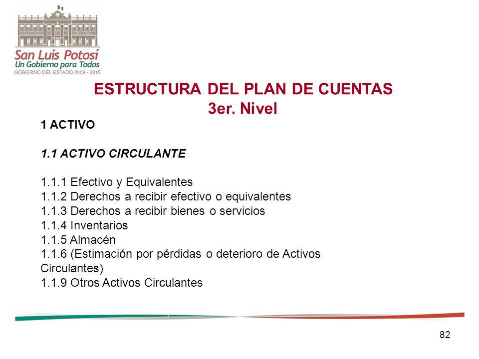 82 ESTRUCTURA DEL PLAN DE CUENTAS 3er.