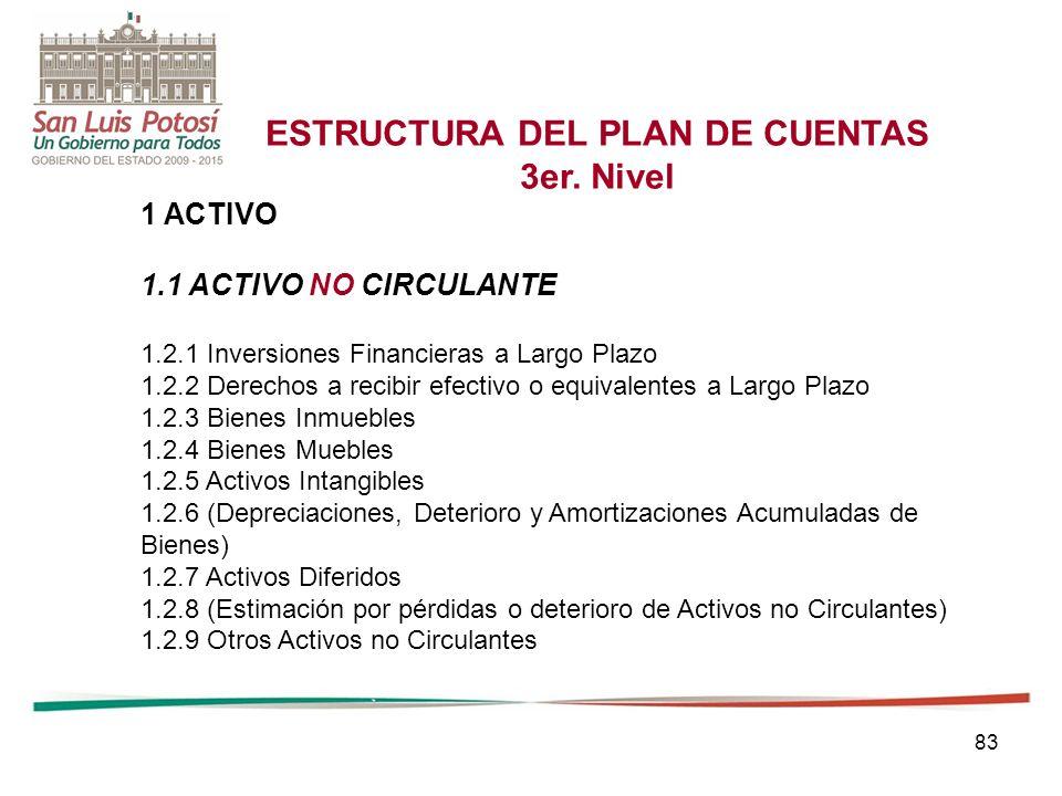83 ESTRUCTURA DEL PLAN DE CUENTAS 3er.