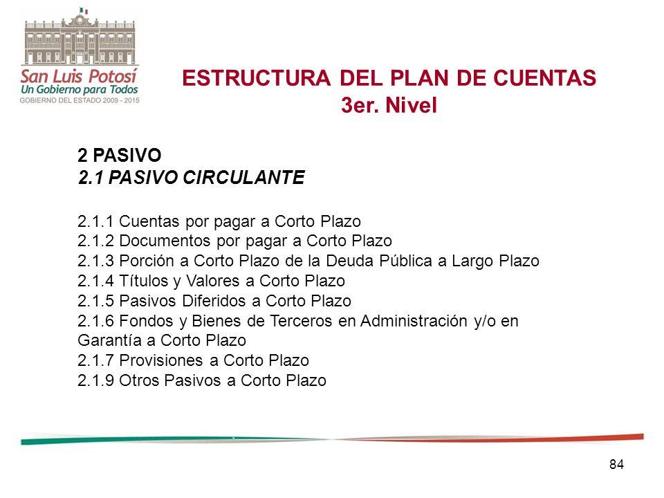 84 ESTRUCTURA DEL PLAN DE CUENTAS 3er.