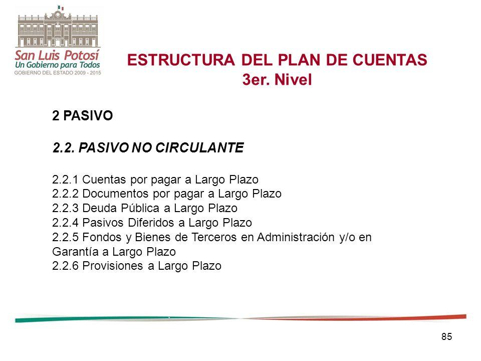 85 ESTRUCTURA DEL PLAN DE CUENTAS 3er.Nivel 2 PASIVO 2.2.