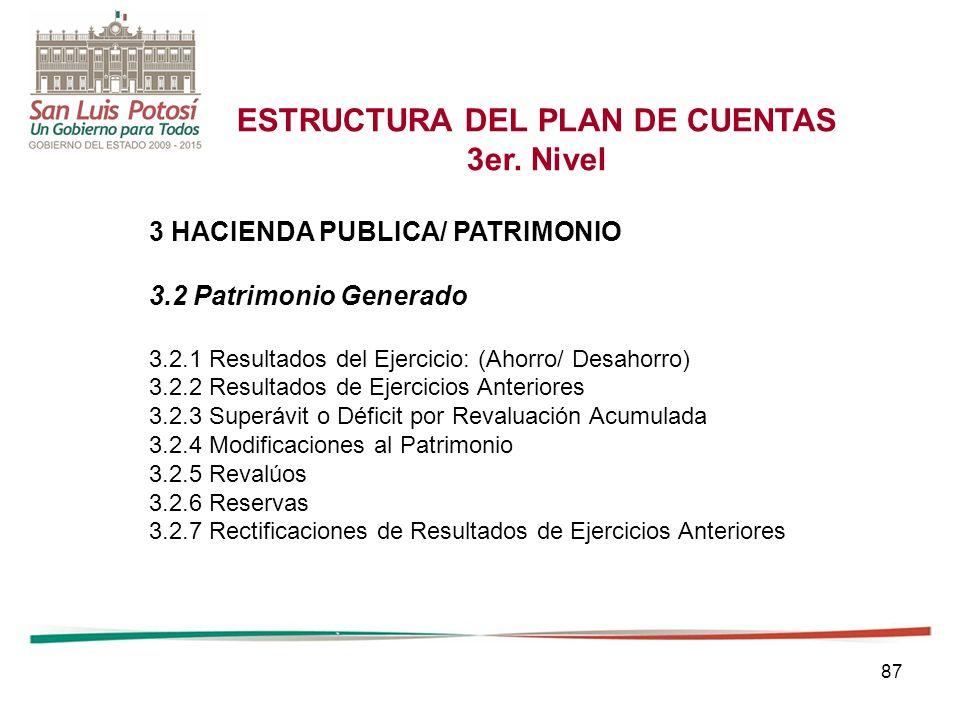87 ESTRUCTURA DEL PLAN DE CUENTAS 3er.
