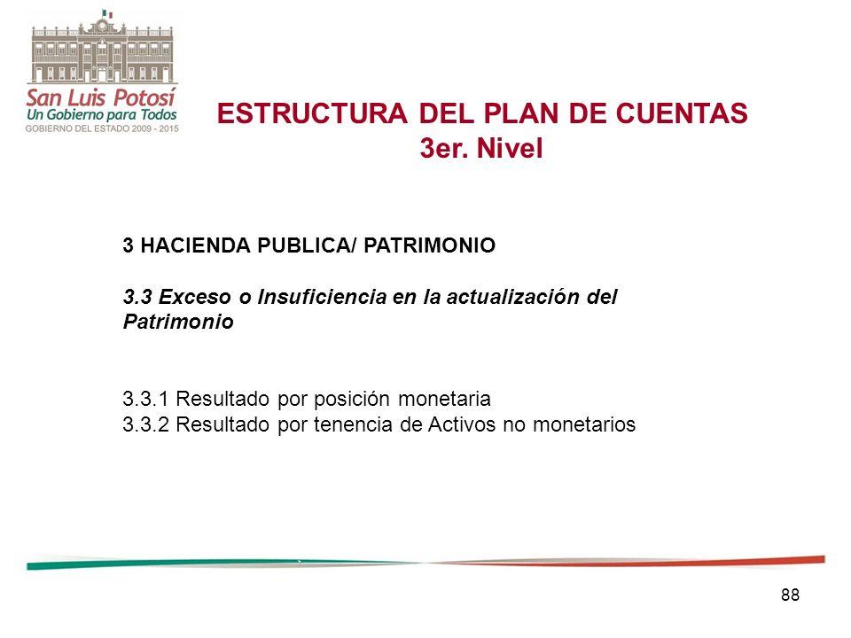 88 ESTRUCTURA DEL PLAN DE CUENTAS 3er.