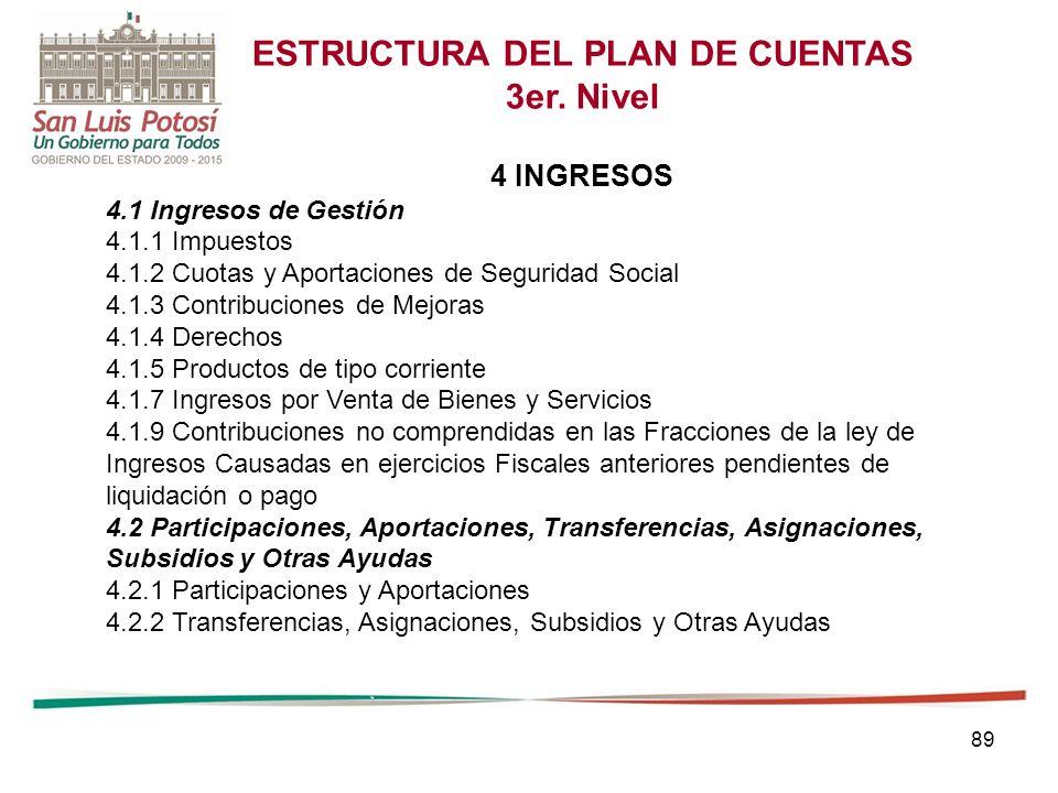 89 ESTRUCTURA DEL PLAN DE CUENTAS 3er.