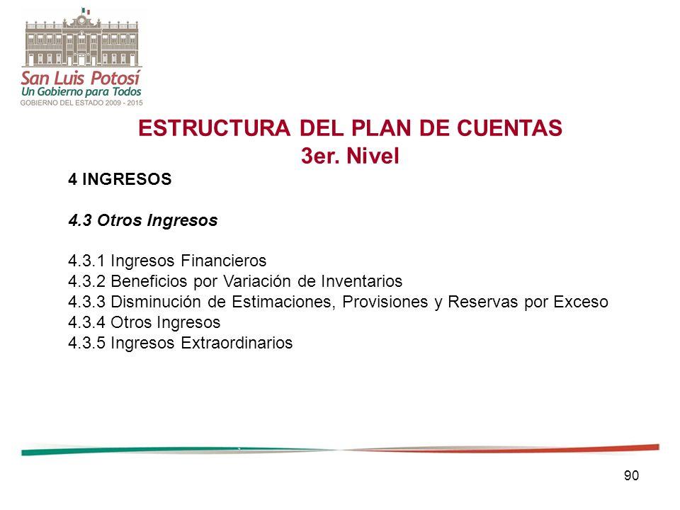 90 ESTRUCTURA DEL PLAN DE CUENTAS 3er.