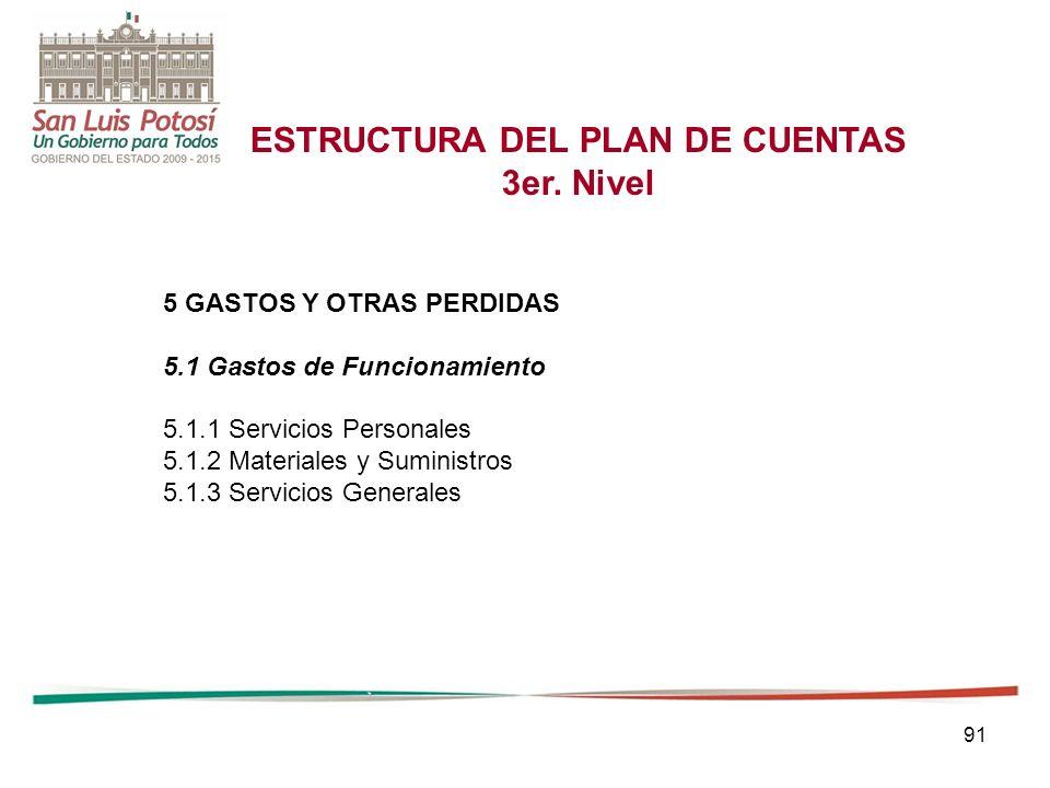 91 ESTRUCTURA DEL PLAN DE CUENTAS 3er.