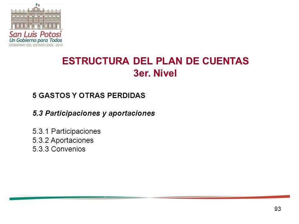 93 ESTRUCTURA DEL PLAN DE CUENTAS 3er.