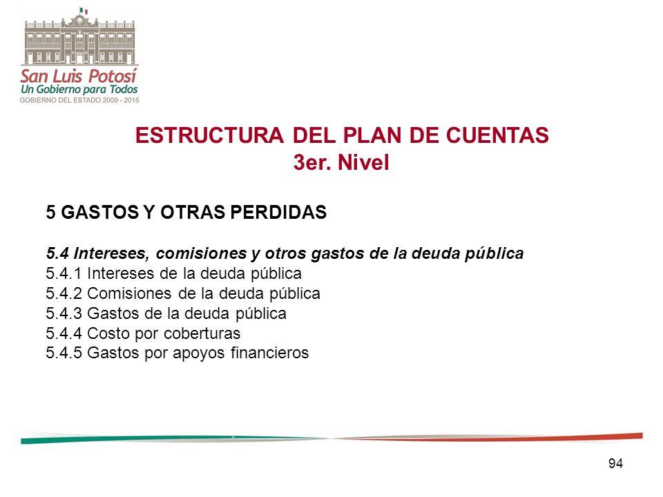 94 ESTRUCTURA DEL PLAN DE CUENTAS 3er.