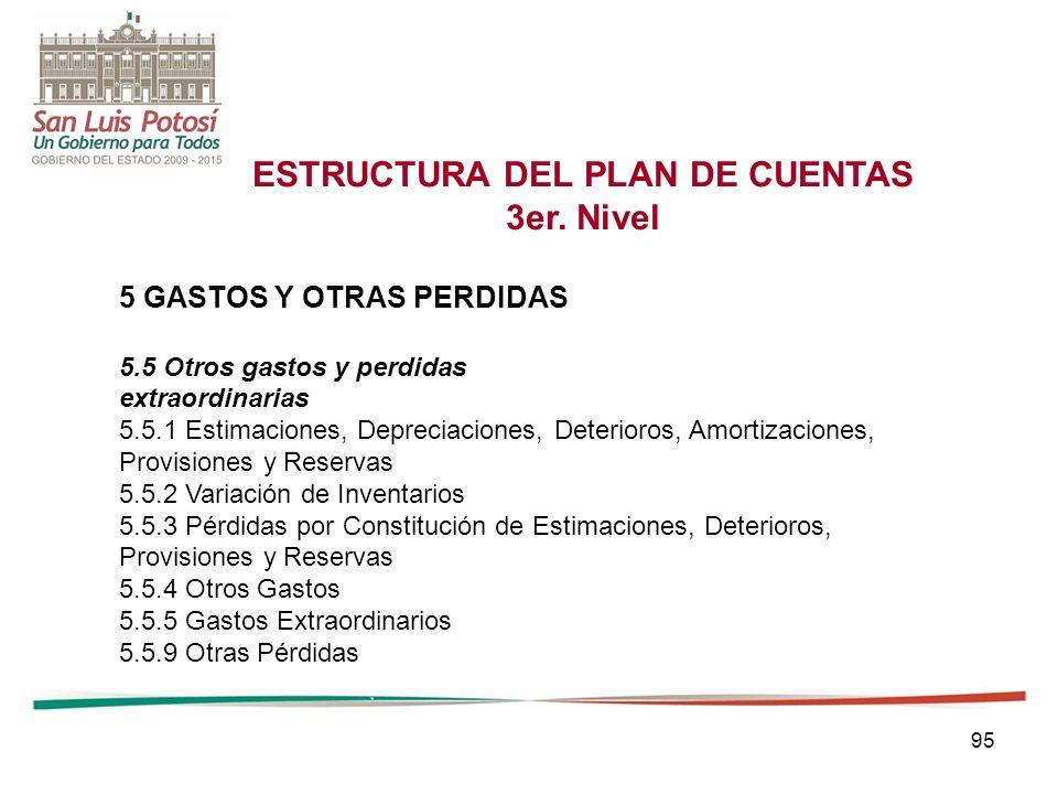 95 ESTRUCTURA DEL PLAN DE CUENTAS 3er.