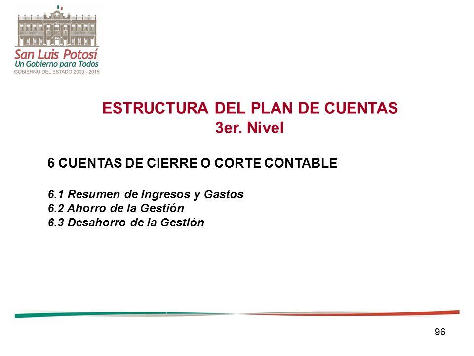 96 ESTRUCTURA DEL PLAN DE CUENTAS 3er.