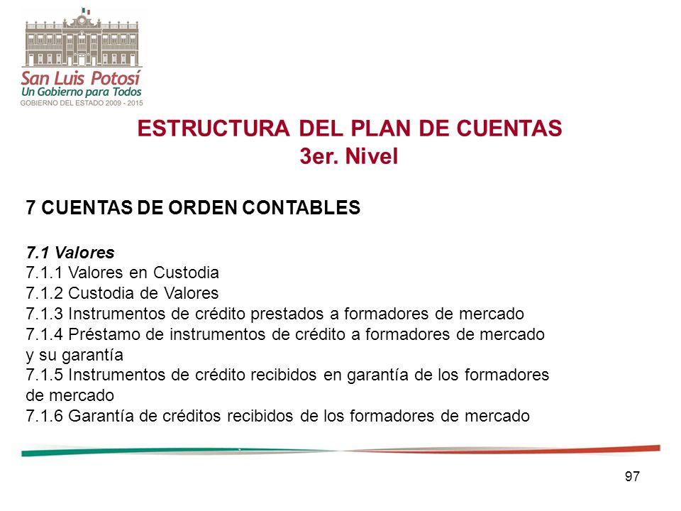 97 ESTRUCTURA DEL PLAN DE CUENTAS 3er.