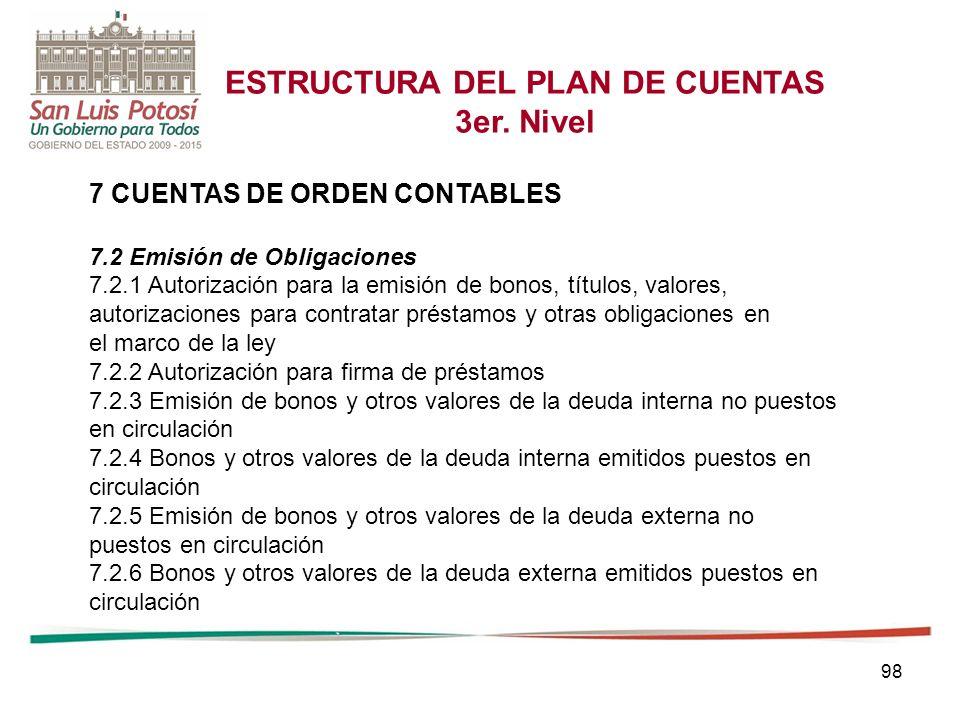 98 ESTRUCTURA DEL PLAN DE CUENTAS 3er.