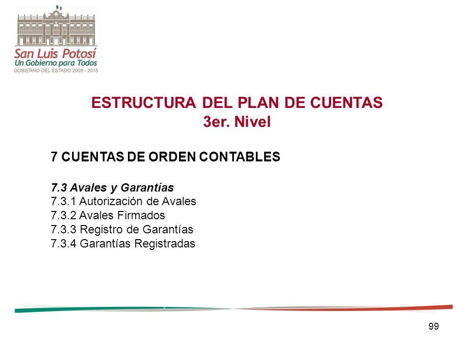 99 ESTRUCTURA DEL PLAN DE CUENTAS 3er.
