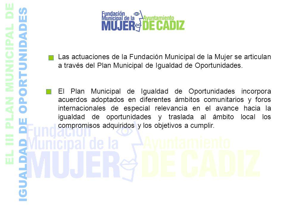 EL III PLAN MUNICIPAL DE IGUALDAD DE OPORTUNIDADES Las actuaciones de la Fundación Municipal de la Mujer se articulan a través del Plan Municipal de I