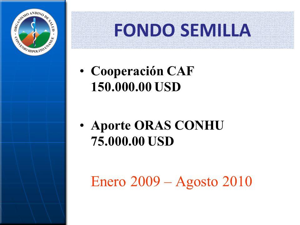 Cooperación CAF 150.000.00 USD Aporte ORAS CONHU 75.000.00 USD Enero 2009 – Agosto 2010 FONDO SEMILLA