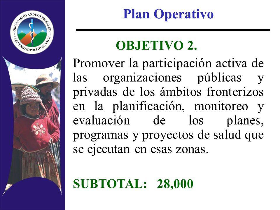 Plan Operativo OBJETIVO 2. Promover la participación activa de las organizaciones públicas y privadas de los ámbitos fronterizos en la planificación,