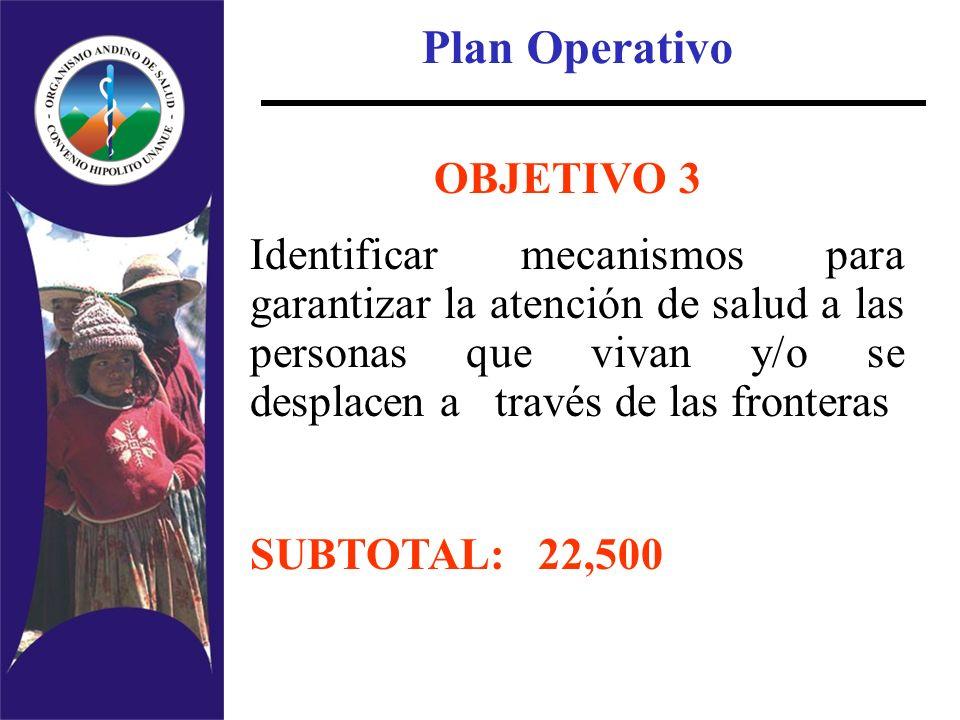 Plan Operativo OBJETIVO 3 Identificar mecanismos para garantizar la atención de salud a las personas que vivan y/o se desplacen a través de las fronte