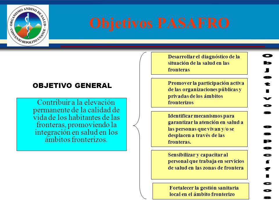Objetivos PASAFRO Contribuir a la elevación permanente de la calidad de vida de los habitantes de las fronteras, promoviendo la integración en salud e