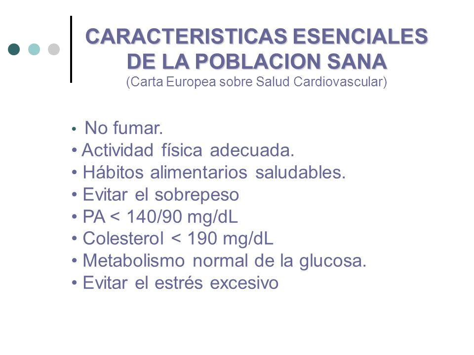 MODIFICACIONES DEL ESTILO DE VIDA ECV r/c......