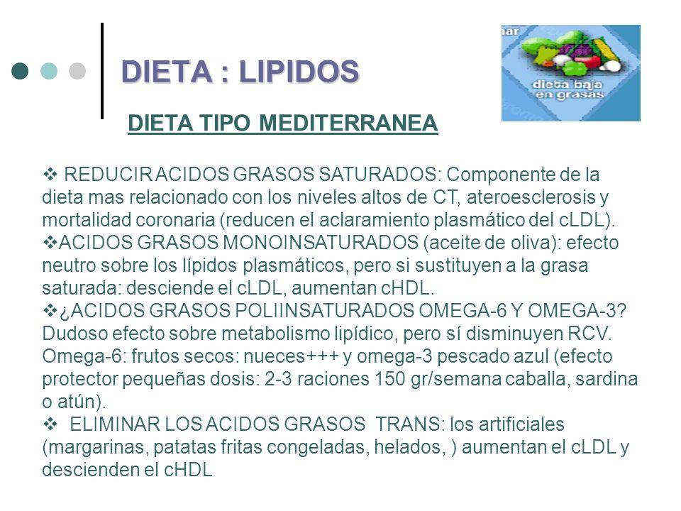 DIETA (II) REDUCIR EL CONSUMO DE AZUCARES SIMPLES: TG y cVLDL y cHDL.