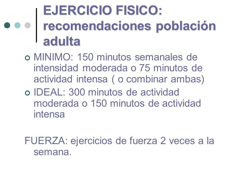 EJERCICIO FISICO (II) En prevención primaria, debemos recomendar la realización de: Ejercicio aeróbico (correr, andar deprisa, montar en bicicleta, nadar, patinar o esquiar) de 3 a 5 días a la semana durante 20 a 60 minutos, a una intensidad entre el 55% y el 90% de la frecuencia cardiaca máxima teórica (220-edad).