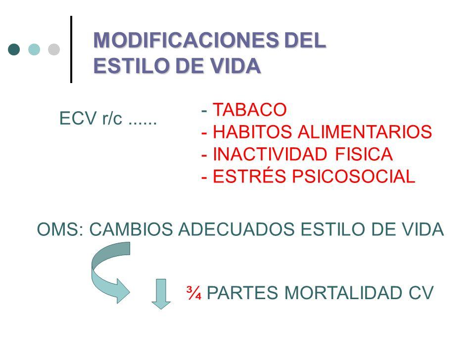 PRIMER PASO e INEXCUSABLE en el plan terapéutico de las hiperlipidemias.