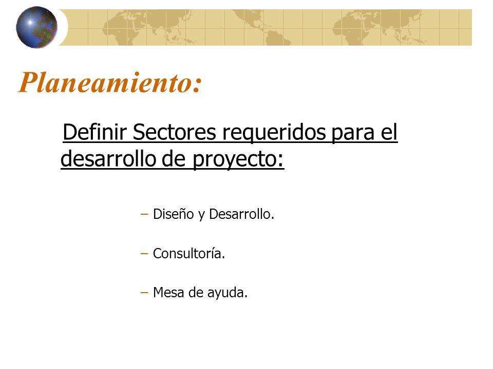 Planeamiento: Definir Sectores requeridos para el desarrollo de proyecto: –Diseño y Desarrollo. –Consultoría. –Mesa de ayuda.