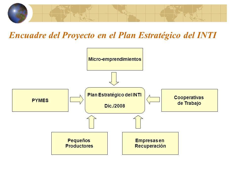 Encuadre del Proyecto en el Plan Estratégico del INTI Plan Estratégico del INTI Dic./2008 Micro-emprendimientos PYMES Empresas en Recuperación Pequeño