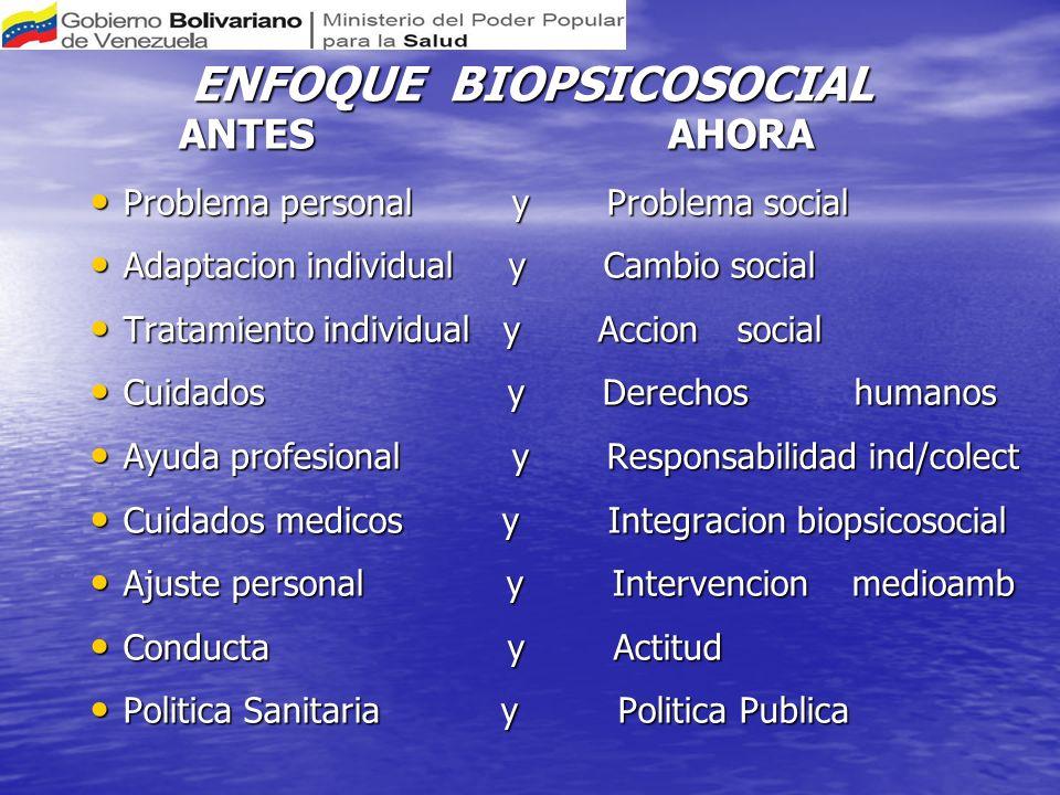 ENFOQUE BIOPSICOSOCIAL ENFOQUE BIOPSICOSOCIAL ANTES AHORA ANTES AHORA Problema personal y Problema social Problema personal y Problema social Adaptaci