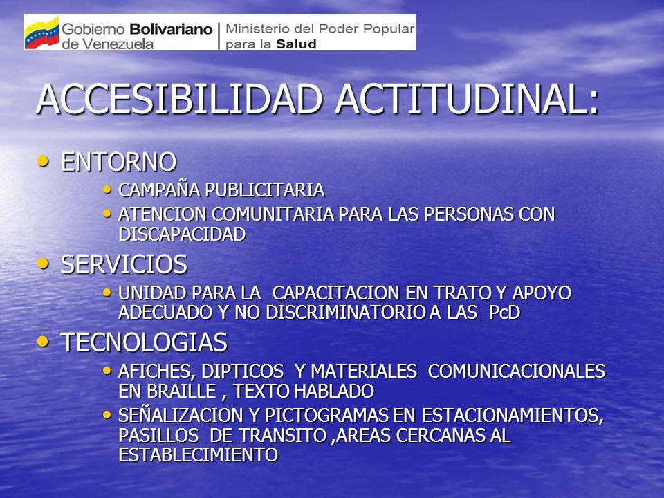 ENTORNO ENTORNO CAMPAÑA PUBLICITARIA CAMPAÑA PUBLICITARIA ATENCION COMUNITARIA PARA LAS PERSONAS CON DISCAPACIDAD ATENCION COMUNITARIA PARA LAS PERSON