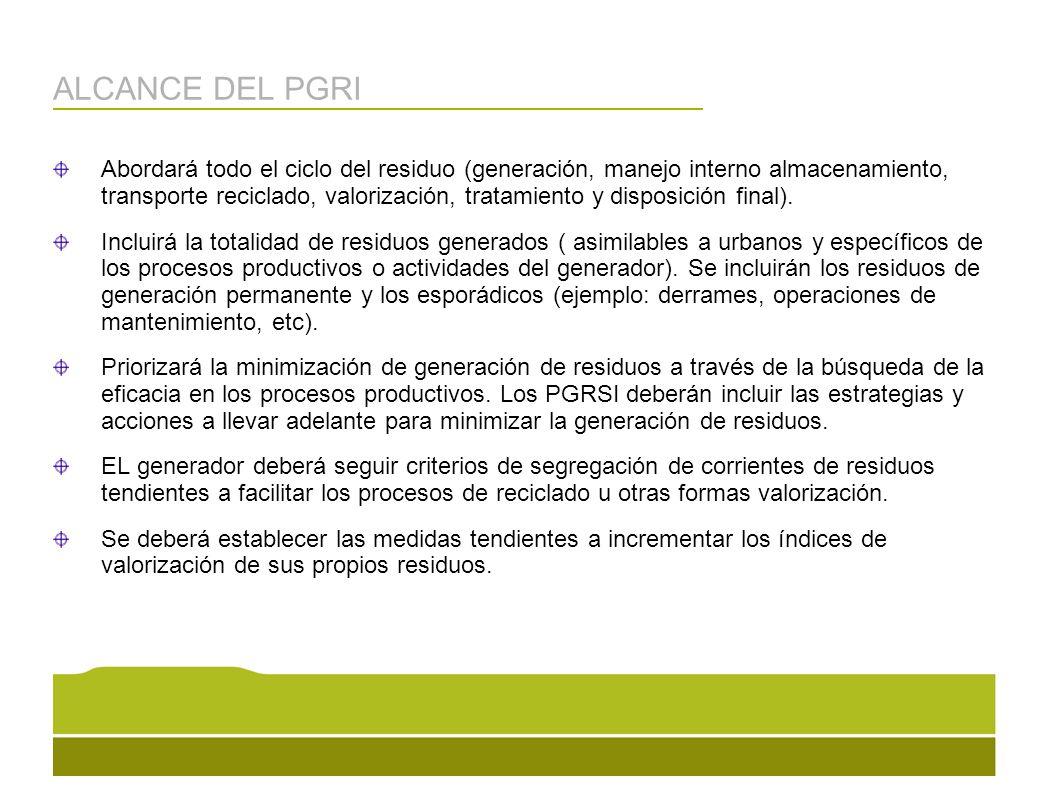 ALCANCE DEL PGRI Abordará todo el ciclo del residuo (generación, manejo interno almacenamiento, transporte reciclado, valorización, tratamiento y disp