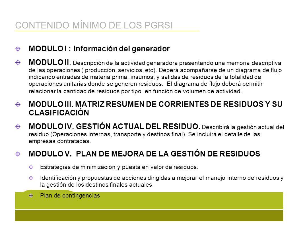 CONTENIDO MÍNIMO DE LOS PGRSI MODULO I : Información del generador MODULO II: Descripción de la actividad generadora presentando una memoria descripti