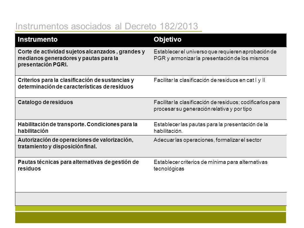 Instrumentos asociados al Decreto 182/2013 InstrumentoObjetivo Corte de actividad sujetos alcanzados, grandes y medianos generadores y pautas para la