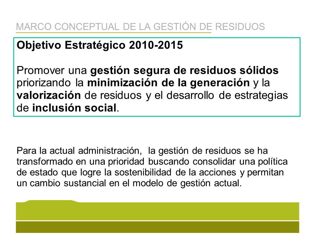 MARCO CONCEPTUAL DE LA GESTIÓN DE RESIDUOS. Objetivo Estratégico 2010-2015 Promover una gestión segura de residuos sólidos priorizando la minimización