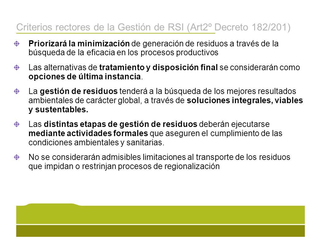 Criterios rectores de la Gestión de RSI (Art2º Decreto 182/201) Priorizará la minimización de generación de residuos a través de la búsqueda de la efi
