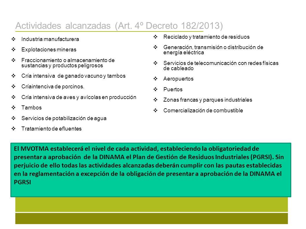Actividades alcanzadas (Art. 4º Decreto 182/2013) Industria manufacturera Explotaciones mineras Fraccionamiento o almacenamiento de sustancias y produ