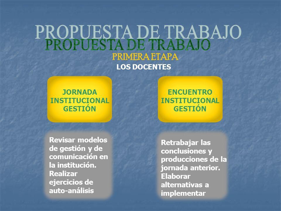 LOS DOCENTES JORNADA INSTITUCIONAL GESTIÓN Revisar modelos de gestión y de comunicación en la institución. Realizar ejercicios de auto-análisis ENCUEN