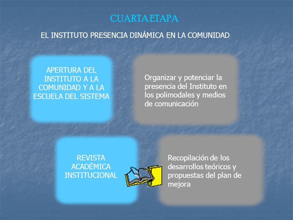 EL INSTITUTO PRESENCIA DINÁMICA EN LA COMUNIDAD APERTURA DEL INSTITUTO A LA COMUNIDAD Y A LA ESCUELA DEL SISTEMA REVISTA ACADÉMICA INSTITUCIONAL Organ