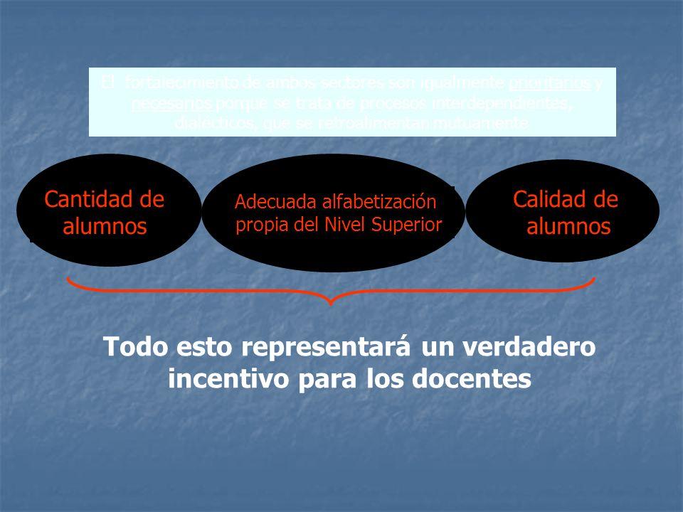 DIDÁCTICA DEL NIVEL SUPERIOR DIDÁCTICA ESPECIAL DE HISTORIA DIDÁCTICA ESPECIAL DE INGLÉS DIDÁCTICA ESPECIAL DE MATEMÁTICA DIDÁCTICA ESPECIAL DE BIOLOGIA DIDÁCTICA ESPECIAL DE LENGUA ESPACIO DE LA PRÁCTICA TRANSPOSICIÓN DIDÁCTICA DEL SABER DISCIPLINAR AL SABER PARA ENSEÑAR SABERES PROFESIONALES PRESENCIA Y ACTITUD DOCENTE ESQUEMAS PRÁCTICOS DESEMPEÑO PROFESIONAL TRABAJO REALIDAD Y PROBLEMAS DEL ENSEÑAR Y DEL ENSEÑAR APRENDIENDO